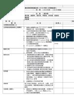 2016.05.08 建委會議紀錄 (第5次會議)