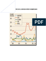 EVOLUCIÓN DEL PRECIO DE LA ENERGÍA EN PAÍSES SUDAMERICANOS.docx