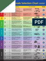 Austarc Selection Chart