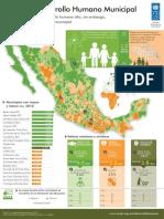 UNDP MX PovRed IDHMunicipal2010 Infografia 2