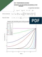 Mathcad - Calculo de Difusion en Una Esfera