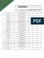 Certificaciones API - 12 Puntos