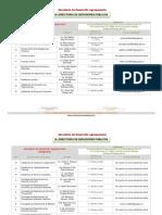 Directorio SEDAGRO.pdf