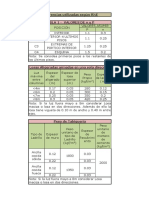 Hoja de excel para el diseño y calculo estructural de zapatas  (1)