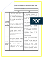 Diferencia de La Constitución Política Del Perú de 1979 y 1993