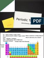 Periodic Table Full