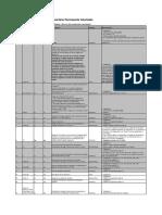 regInvPermValorizado-rs361-2015.pdf