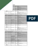 libroInventarios-rs361-2015.pdf
