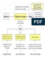 RedConceptual_Malinowski_ArgonautasPacificoOccidental.pdf