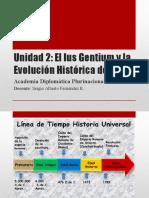2 DIP - Evolución Histórica y Ius Gentium - Fin (1)