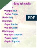 Mga Bahagi ng Pananalita.ppt