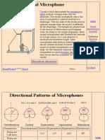 Microphones Directonal Patterns