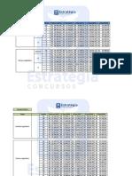 Remuneração Câmara e Senado.pdf