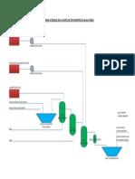 Diagrama-de-Bloque-de-La-Planta-de-Tratamiento-de-Aguas-Acidas-1.pdf