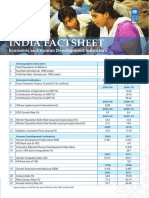 india_factsheet_economic_n_hdi.pdf
