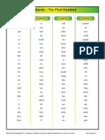 fry_first_100.pdf