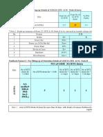 MOC Report Almora 03082016