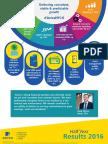 Aviva HY16 Results Summary_ Infographic