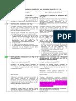 v71wg_Sinteza Principalelor Modificari Ghid Specific 7.1