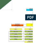 Site List H3I Terbaru Bogor - Sukabumi - Tangerang_PO April_2016