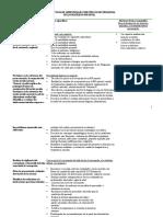 Objetivos de Aprendizaje Especificos de Pediatria