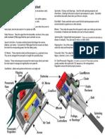 Parts of a Combat Robot.pdf