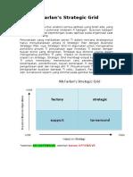 McFarlan s Strategic Grid