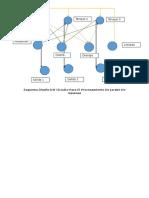 Esquema Diseño Del Circuito Para El Procesamiento de Jarabe de Gaseosa