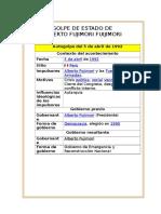 Golpe de Estado de Fujimori