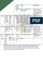 Cuadro Recursos Provinciales - Administrativo Tallerx