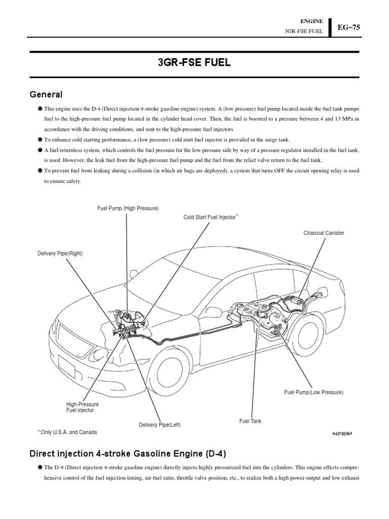 3gr Fse 3pdf Fuel Injection Internal Combustion Engine Petrol Timing Valve Schematic Diagrams