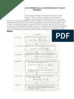 Balance de Moles en Terminos de La Concentracion y Flujos Molares