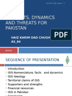 ISIS FACTS Dynamics and Threats for Pakistan
