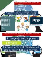 Dialogo Verbal Elementos de La Comunicación