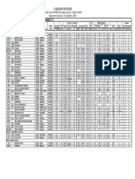 CRUDE OIL PROPERTIES AND QUALITY INDICATORS.pdf