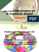 Unidad II. La Macroeconomía en El Contexto Global