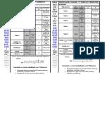 Cronogram e Conteúdo de Matemática 2º Bimestre