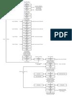 DIAGRAMAS 2.pdf