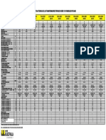 caracteristicas tecnicas de los transformadores trifasicos serie 15 kv fabricados por abb.pdf