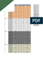 Project Estimation Krueger v1.0 Plan4v1.2