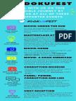 UN@DokuFest Infographic
