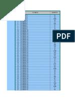 Diagramme de Pareto