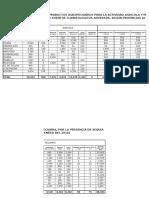 Resumen de Analisis de Necesidades-sequia 2016