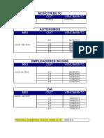 Boletín Impositivo - Agosto 2016