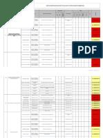 Formato Aspectos - Impactos Proceso Panela
