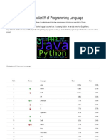 PYPL PopularitY of Programming Language Index