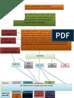 Mapa de Ideas Herramientas Tic