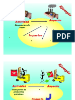 Sistema de Gestión Ambienta PRACTICA