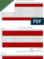 Grafik Suhu Lab