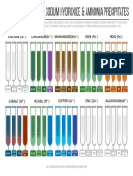 NaOH & NH3 Precipitates v1.pdf